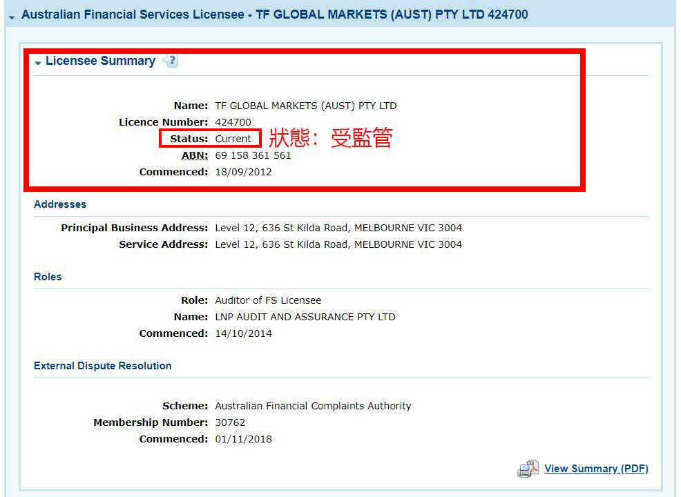 如何查詢ASIC外匯交易平台監管牌照?