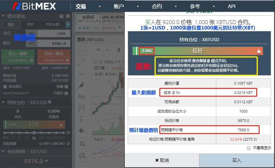 BitMEX逐倉保證金模式