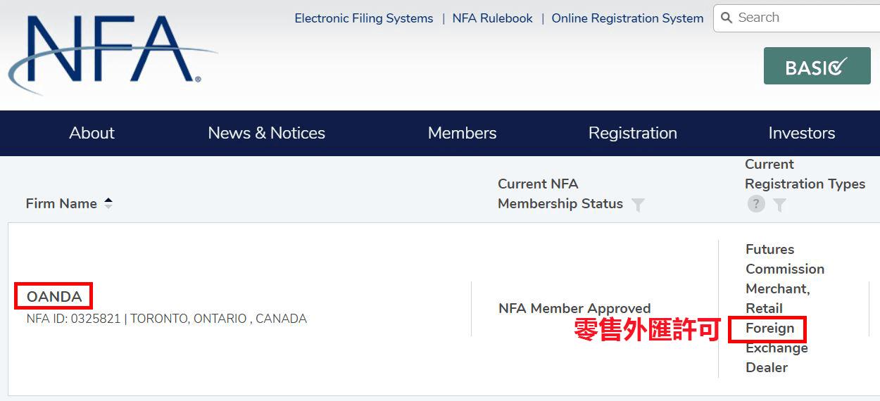 美國外匯交易商OANDA美國NFA和CFTC監管