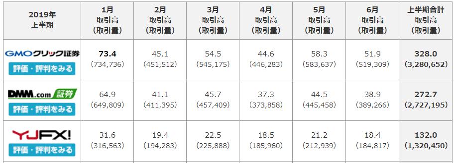 日本外匯經紀商