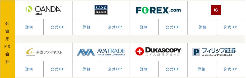 日本外匯交易商