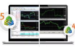 MT4・MT5軟體平台和外匯交易商有何關係?從哪裡下載才安全?