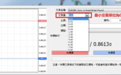 外匯1手是多少?最小0.01手的外匯保證金交易平台推薦