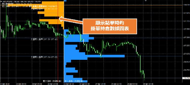 外匯指標推薦