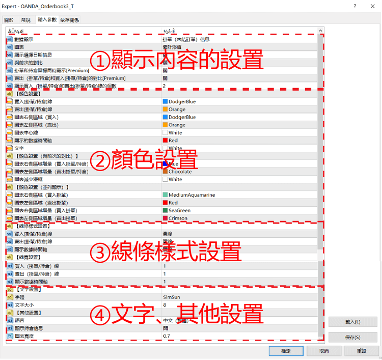 Oanda Orderbook3的設置說明