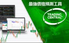 ThinkMarkets外匯平台免費行情預測工具Trading Central用法介紹