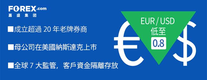 FOREX.com嘉盛外匯開戶