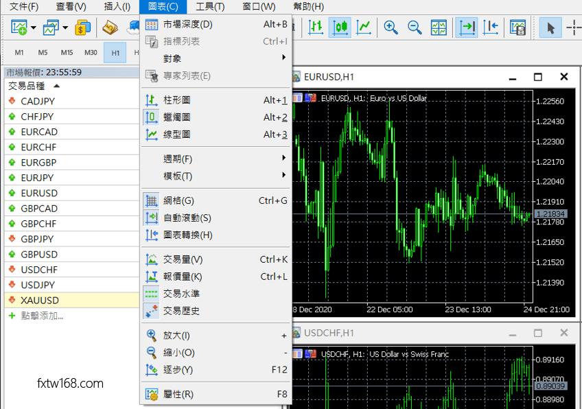 MT5交易平臺使用方法介紹
