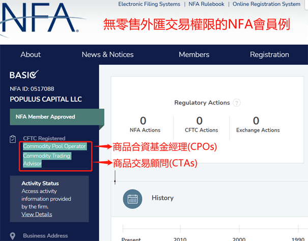 如何查詢美國NFA監管的外匯交易商牌照