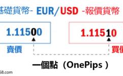 外匯交易中的點、點值、點差三者的關係及損益的計算方法