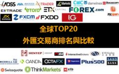外匯保證金開戶》全球Top20外匯交易平台排名(外匯交易商比較與推薦)