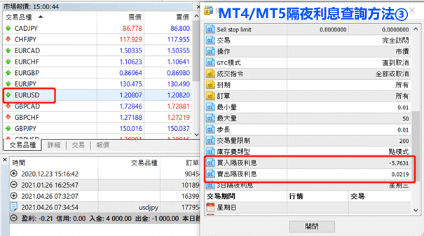 MT4/MT5隔夜利息查詢