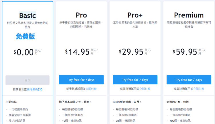 TradingView註冊及免費版/付費版