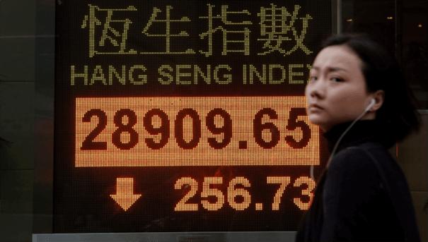 香港恆生指數(HS50)是什麼