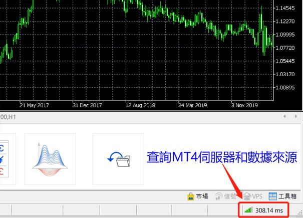 查詢MT4伺服器和數據來源