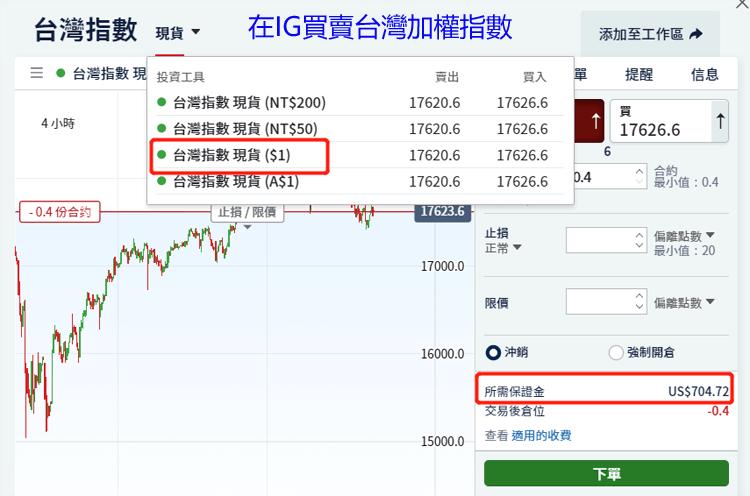 台灣加權指數加權指數怎麼買