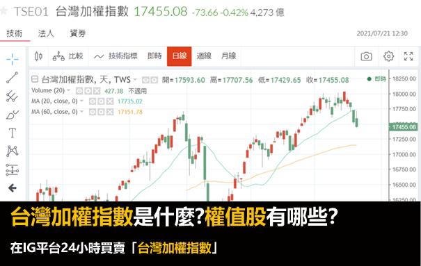 台灣加權指數是什麼