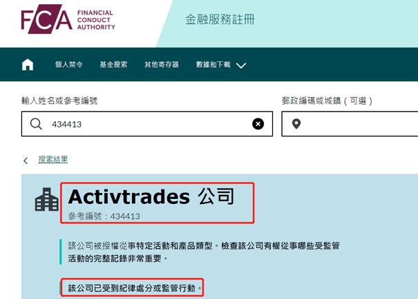外匯交易商ActivTrades評價