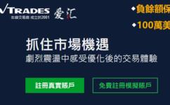 ActivTrades外匯交易商評價:是否詐騙、安全性、平台特色介紹