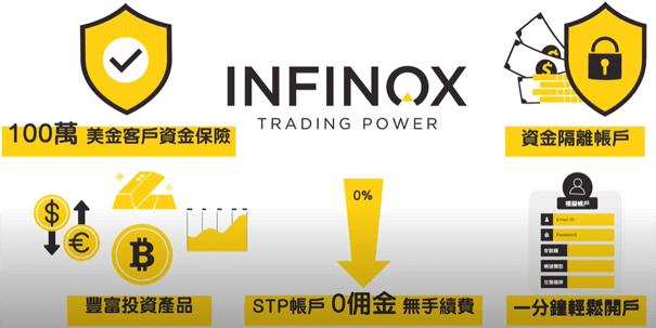 INFINOX英諾安全性