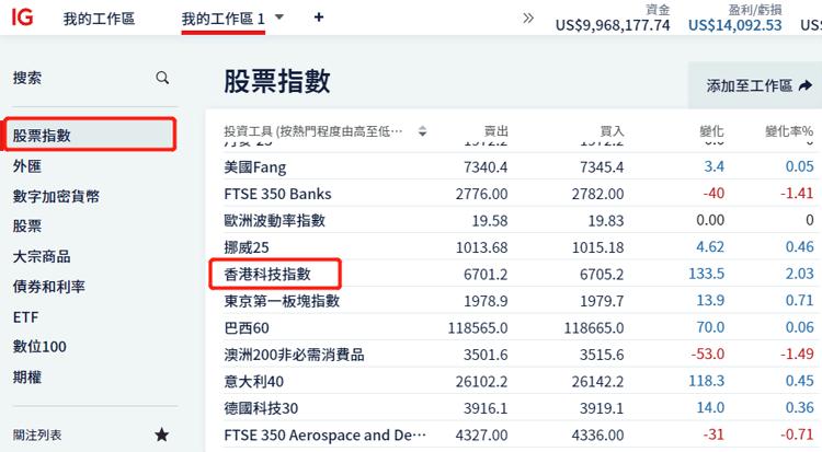 在IG外匯平台買賣香港恆生科技指數